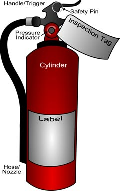 stored pressure fire extinguisher